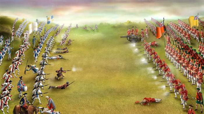 Guerre aux Plaines